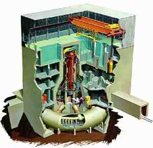 The structure of each reactor was similar