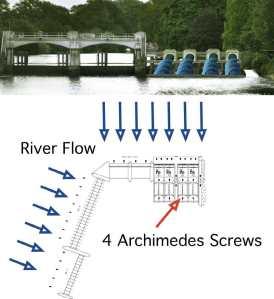 Teddington Lock HydroElectric Scheme