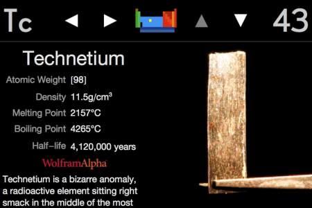Elements Technetium