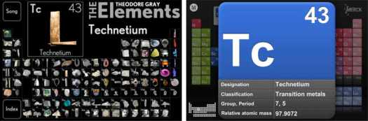 Theodore gray periodic table app periodic diagrams science apps theodore gray s the elements versus periodic table protons for breakfast blog urtaz Choice Image