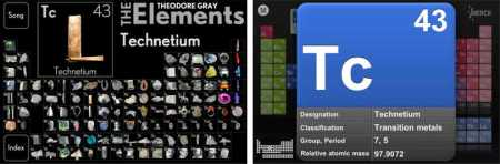 Elements versus PSE