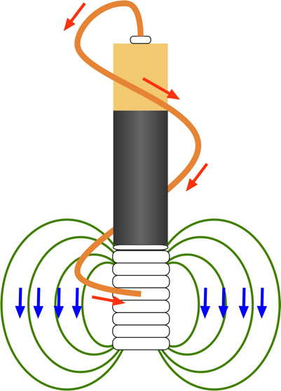 A simplified diagram of the Alom Shaha motor