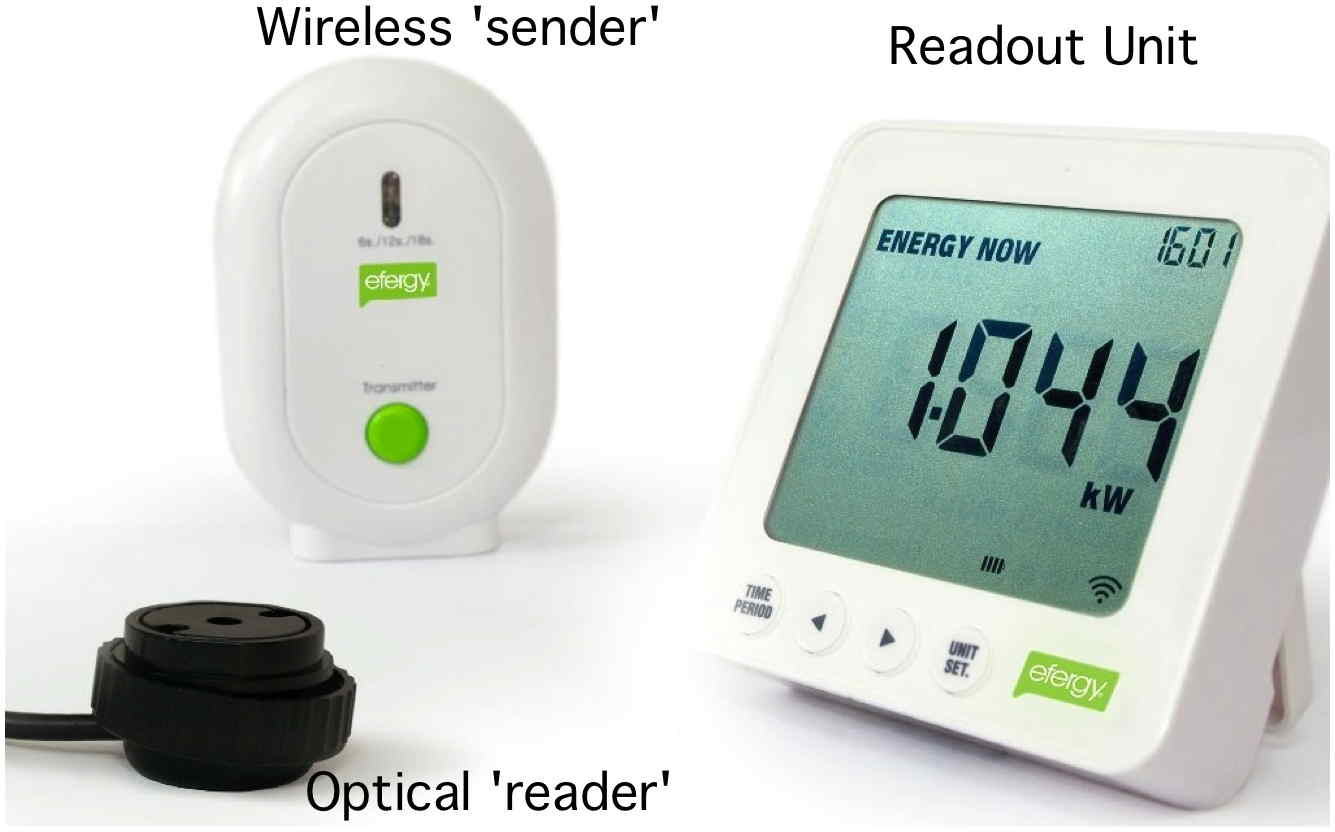 Wireless Power Monitor : Efergy e wireless electricity monitor protons for
