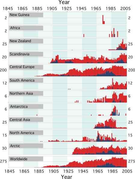 Global Glacial Retreat Large