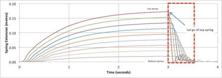 Slinky Graph 1