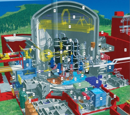 A schematic diagram of the European Pressurised Water Reactor to be built at Hinkley Point. What could possibly go wrong?