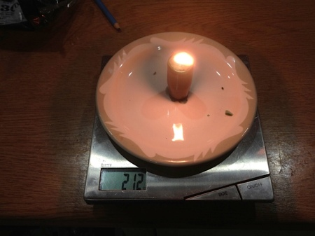 Weighing a candle. By determining the rate at which the candle lost mass, I could work out the rate at which it was using up the chemical energy of the wax.