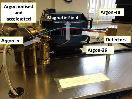 A photograph of the ARGUS mass spectrometer. Argon molecules enter on the left and are ionised and accelerated towards the magnet. The trajectories of the lighter argon-36 molecules are more strongly affected by the magnetic field than the heavier argon-40 moleculs - and so end up in a different detector at the end of their flight.