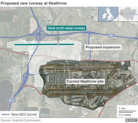 Overview of the proposed third runway at Heathrow.