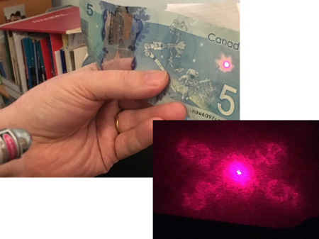 Laser Diffraction montage