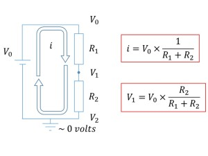 Figure 1: A simple electrical circuit. The key feature is that the same current flows through both resistors R1 and R2.