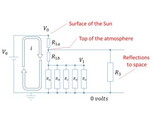 Figure 4. Modification of the equivalent circuit to describe reflection from the top of the atmosphere.