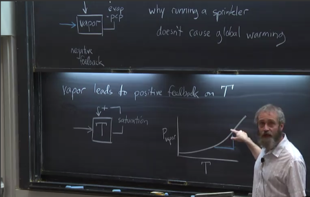 David Archer teaching a course on Global Warming