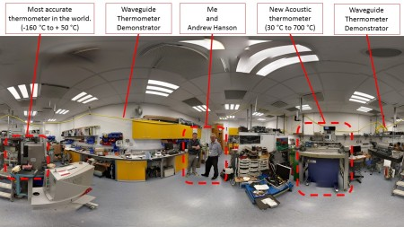 Lab Panorama with notes