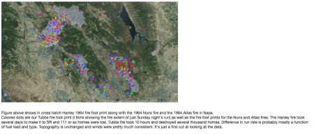 Santa Rosa Fires 1964-2017