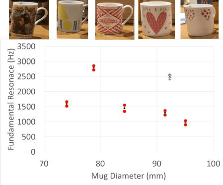 mug-vibrations-04.png