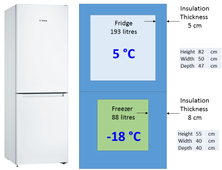 Fridge Freezer Pictures