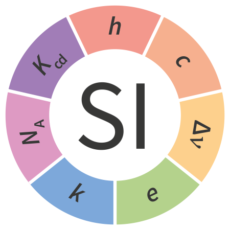 si illustration only defining constants full colour