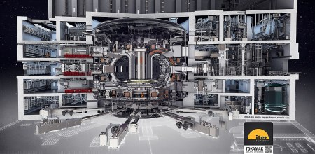 ITER Project. Picture produced by Oak Ridge National Laboratory [CC BY 2.0 (https://creativecommons.org/licenses/by/2.0)]